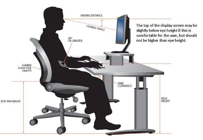preferred-posture-image